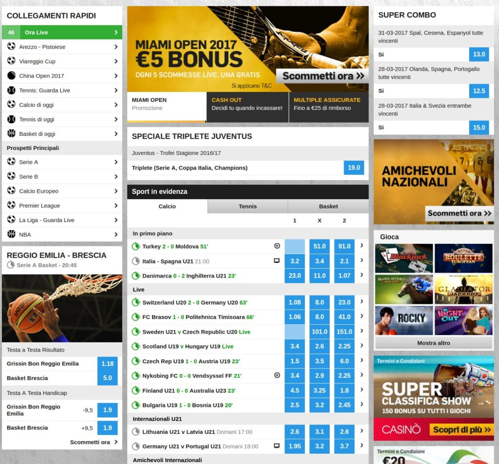 interfaccia grafica betfair