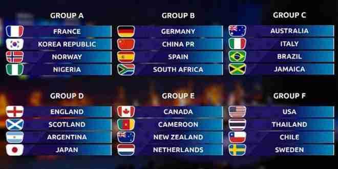 Calendario Partite Mondiale 2020.Partite Mondiale Francia 2019 Ecco Il Calendario La