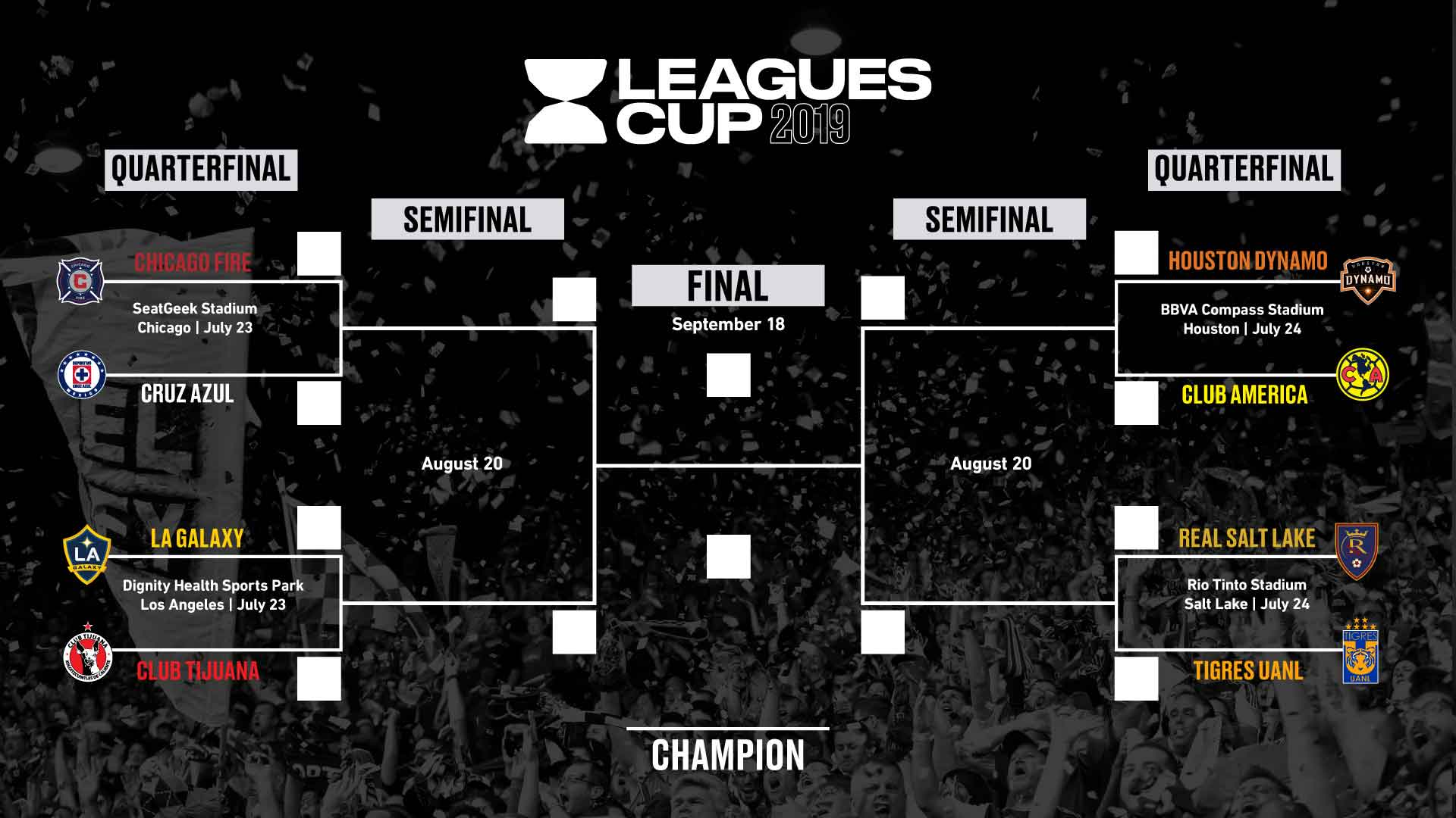 LeaguesCupBracket2019